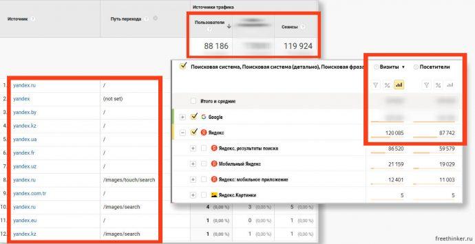 Переходы из Яндекса в Google Analytics и Яндекс.Метрике