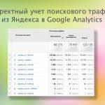 Корректный учет поискового трафика из Яндекса в Google Analytics