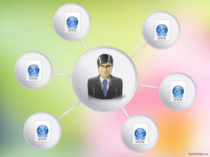 Аффилированные сайты: понятие, признаки, пути решения проблемы